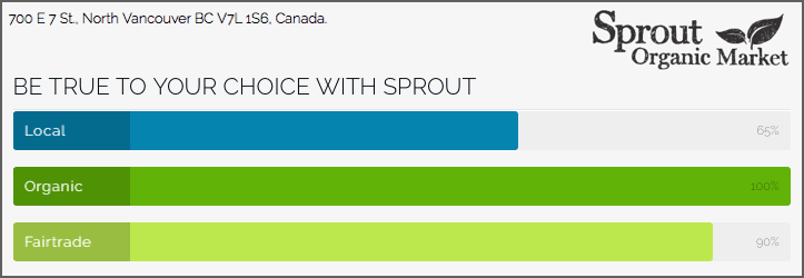 Sprout Market   Support VWS
